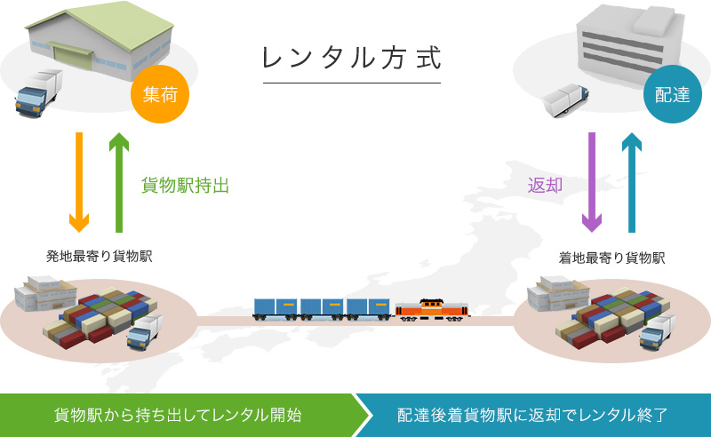 http://www.jot.co.jp/service/img/container/01/img06.jpg